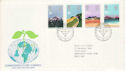 1983-03-09 Commonwealth Day Stamps Bureau FDC (52245)