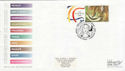 2000-05-22 Greetings Stamp From LS1 London FDC (63971)
