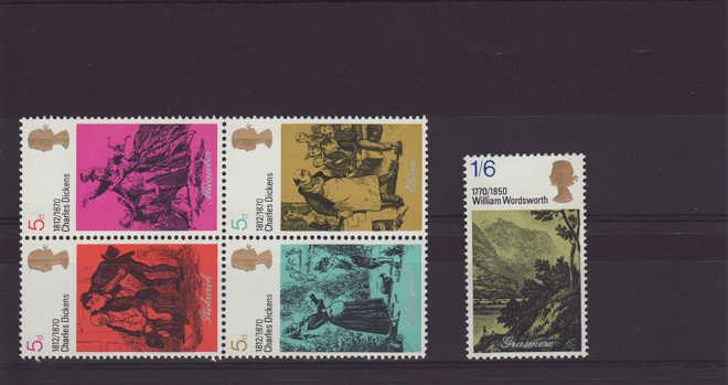 Literary Anniversaries Stamps